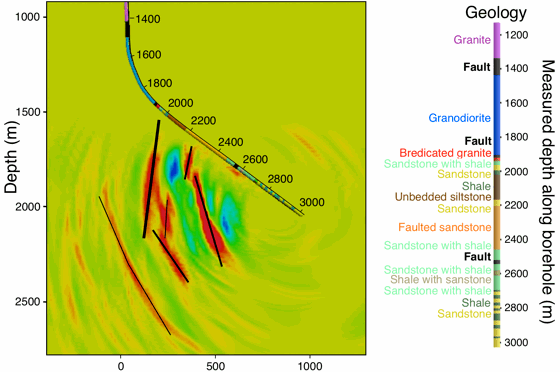 Microseismic imaging of the San Andreas Fault system
